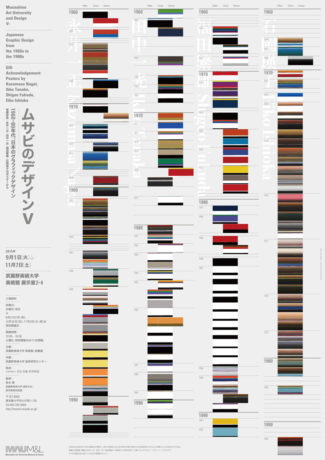 Japanese poster designed by Nakano Design Office